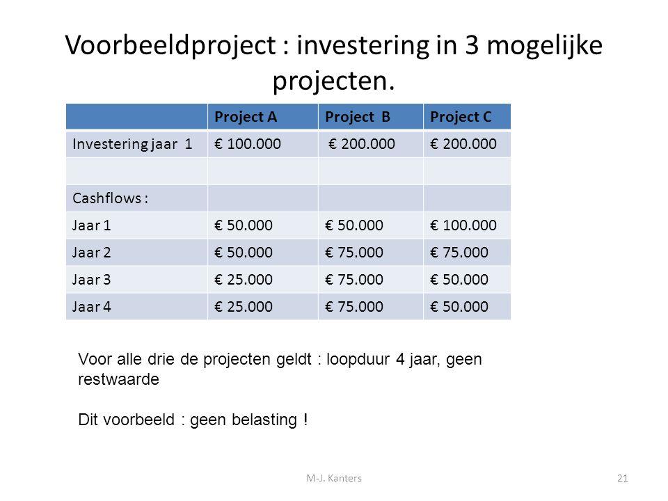 Voorbeeldproject : investering in 3 mogelijke projecten. M-J. Kanters21 Project AProject BProject C Investering jaar 1€ 100.000 € 200.000 Cashflows :