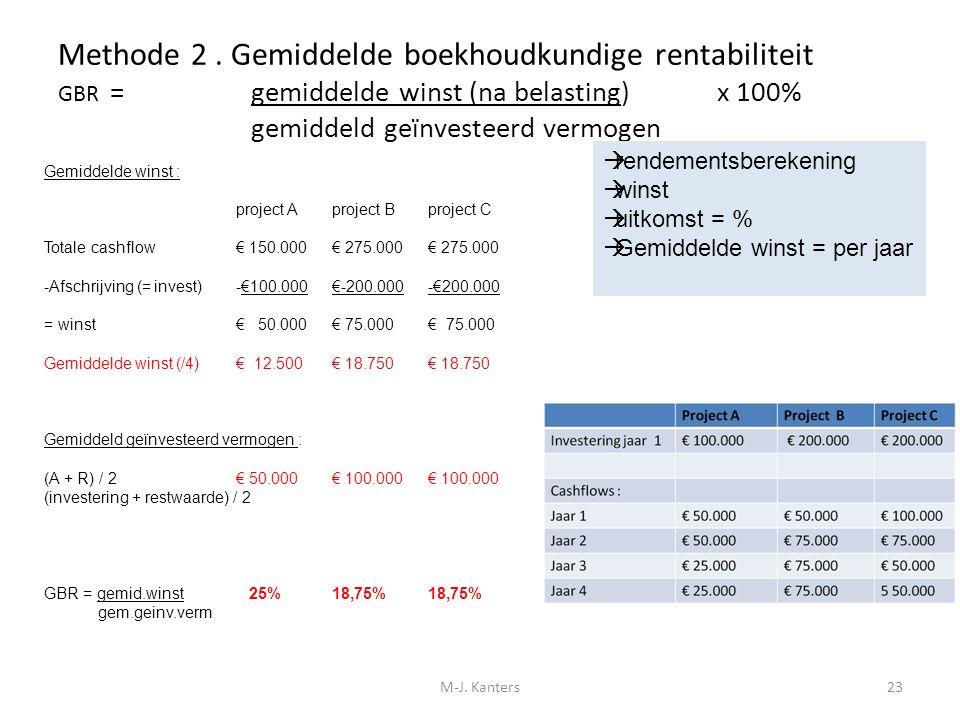 Methode 2. Gemiddelde boekhoudkundige rentabiliteit GBR = gemiddelde winst (na belasting) x 100% gemiddeld geïnvesteerd vermogen M-J. Kanters23  rend