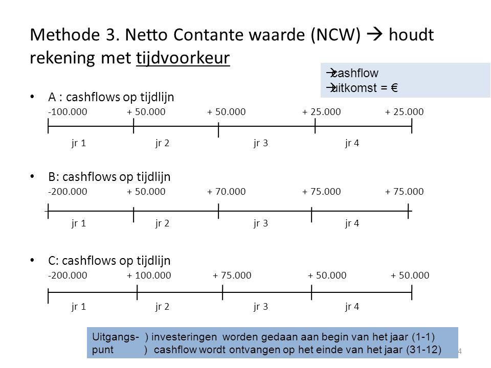 Methode 3. Netto Contante waarde (NCW)  houdt rekening met tijdvoorkeur A : cashflows op tijdlijn -100.000 + 50.000 + 50.000 + 25.000 + 25.000 jr 1 j