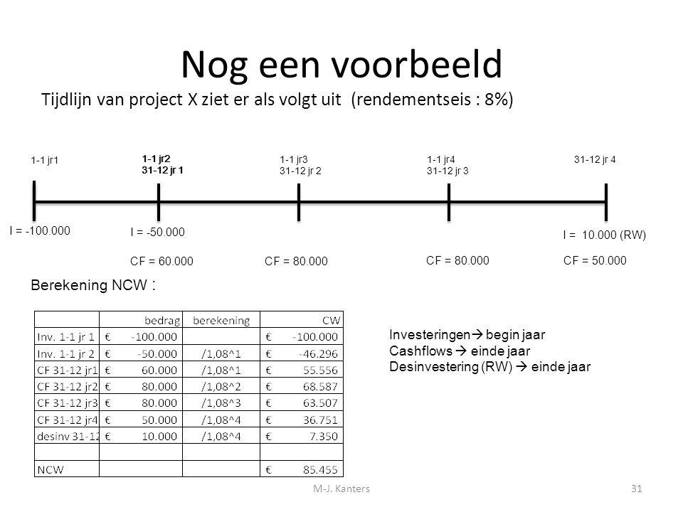 Nog een voorbeeld Tijdlijn van project X ziet er als volgt uit (rendementseis : 8%) M-J. Kanters31 1-1 jr1 1-1 jr2 31-12 jr 1 1-1 jr2 31-12 jr 1 1-1 j
