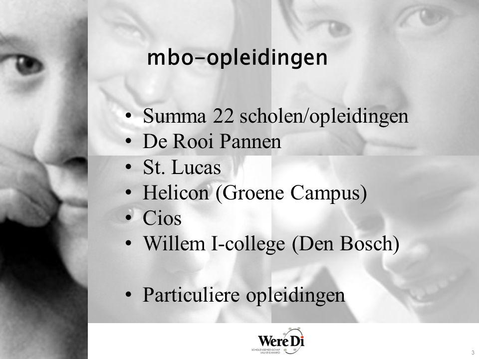 3 mbo-opleidingen Summa 22 scholen/opleidingen De Rooi Pannen St.