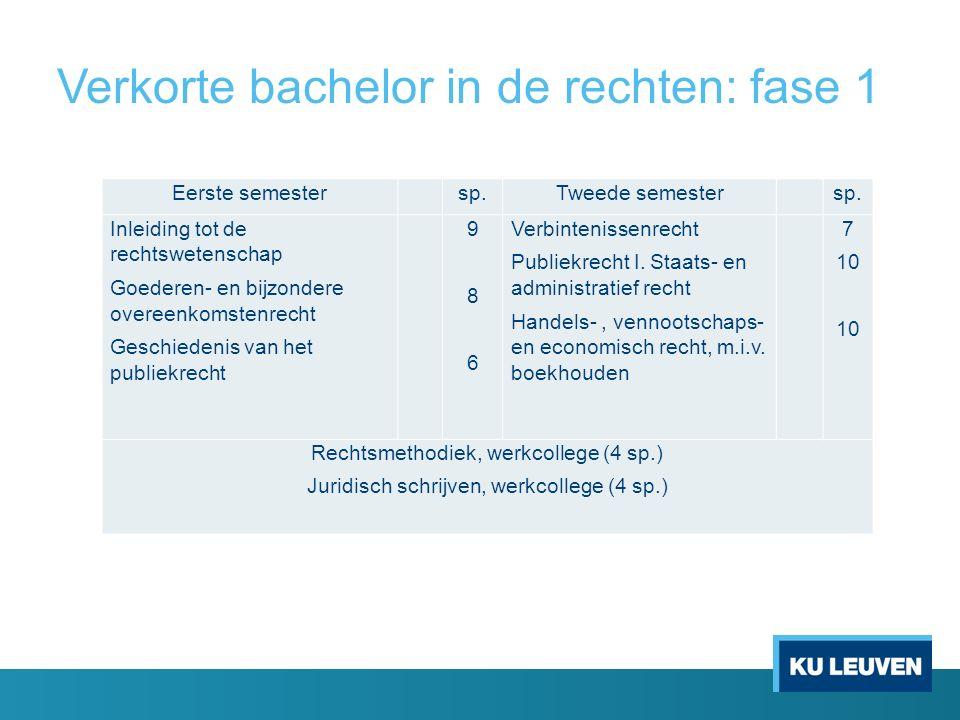 Verkorte bachelor in de rechten: fase 1 Eerste semester sp.Tweede semester sp. Inleiding tot de rechtswetenschap Goederen- en bijzondere overeenkomste