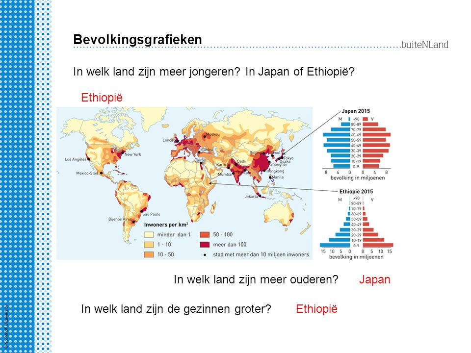 Bevolkingsgrafieken In welk land zijn meer jongeren? In Japan of Ethiopië? Ethiopië In welk land zijn de gezinnen groter?Ethiopië In welk land zijn me