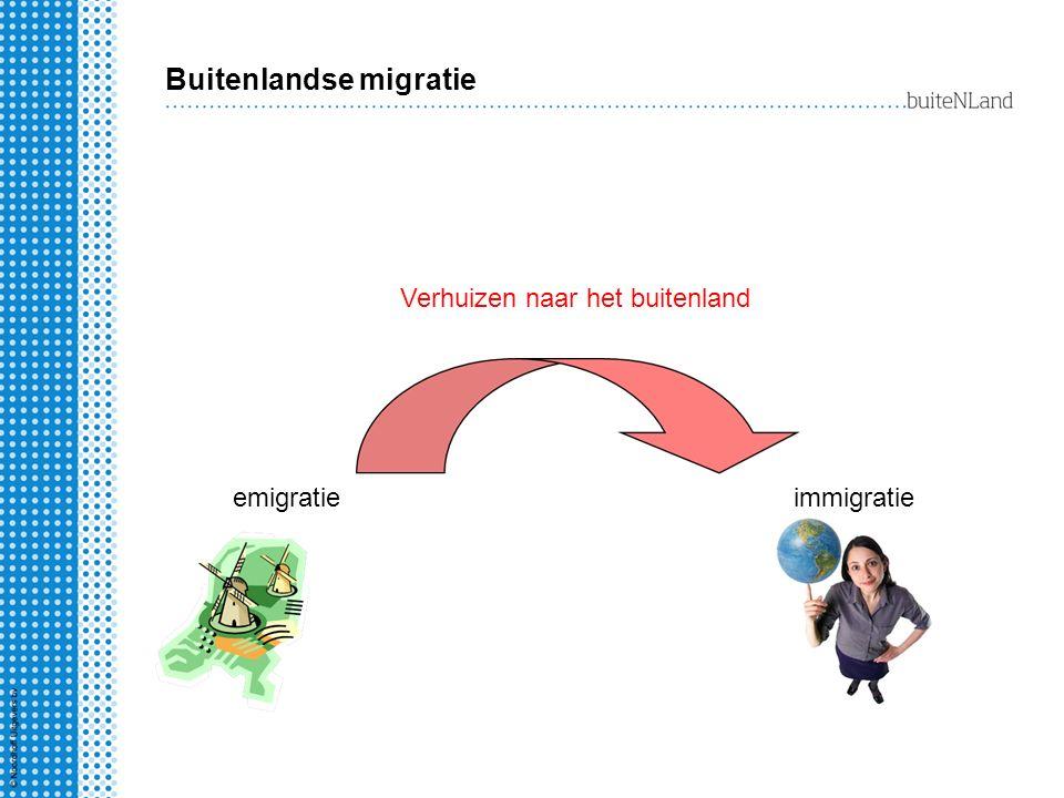Buitenlandse migratie Verhuizen naar het buitenland emigratieimmigratie