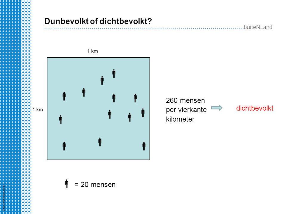 Hoe bereken je de bevolkingsdichtheid.= 20 mensen 2 km Aantal inwoners.