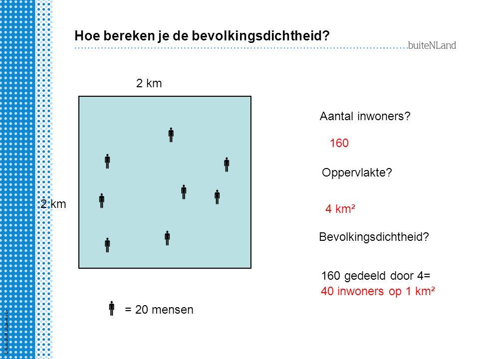 Hoe bereken je de bevolkingsdichtheid? = 20 mensen 2 km Aantal inwoners? 160 Oppervlakte? 4 km² Bevolkingsdichtheid? 160 gedeeld door 4= 40 inwoners o