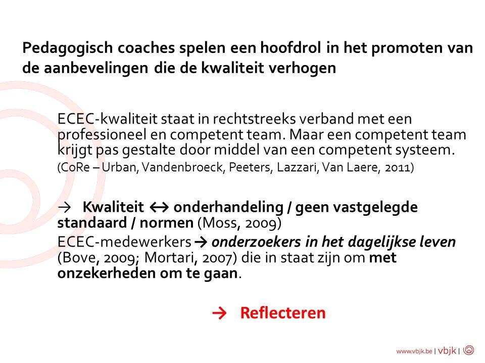 Pedagogisch coaches spelen een hoofdrol in het promoten van de aanbevelingen die de kwaliteit verhogen ECEC-kwaliteit staat in rechtstreeks verband met een professioneel en competent team.