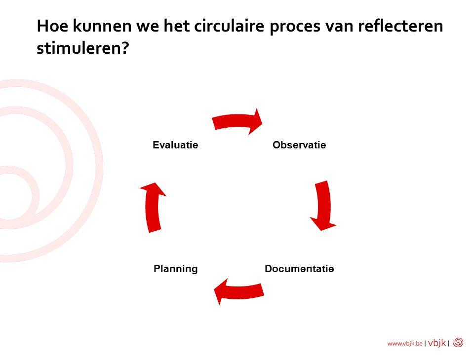 Hoe kunnen we het circulaire proces van reflecteren stimuleren.