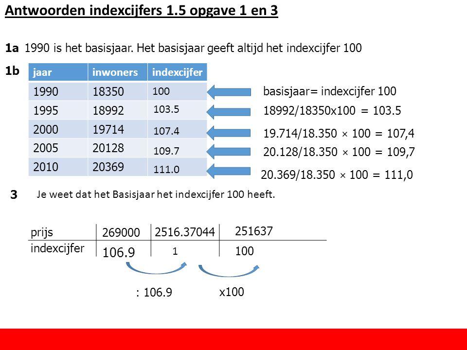 Antwoorden indexcijfers 1.5 opgave 1 en 3 1a 1990 is het basisjaar. Het basisjaar geeft altijd het indexcijfer 100 jaarinwonersindexcijfer 199018350 1