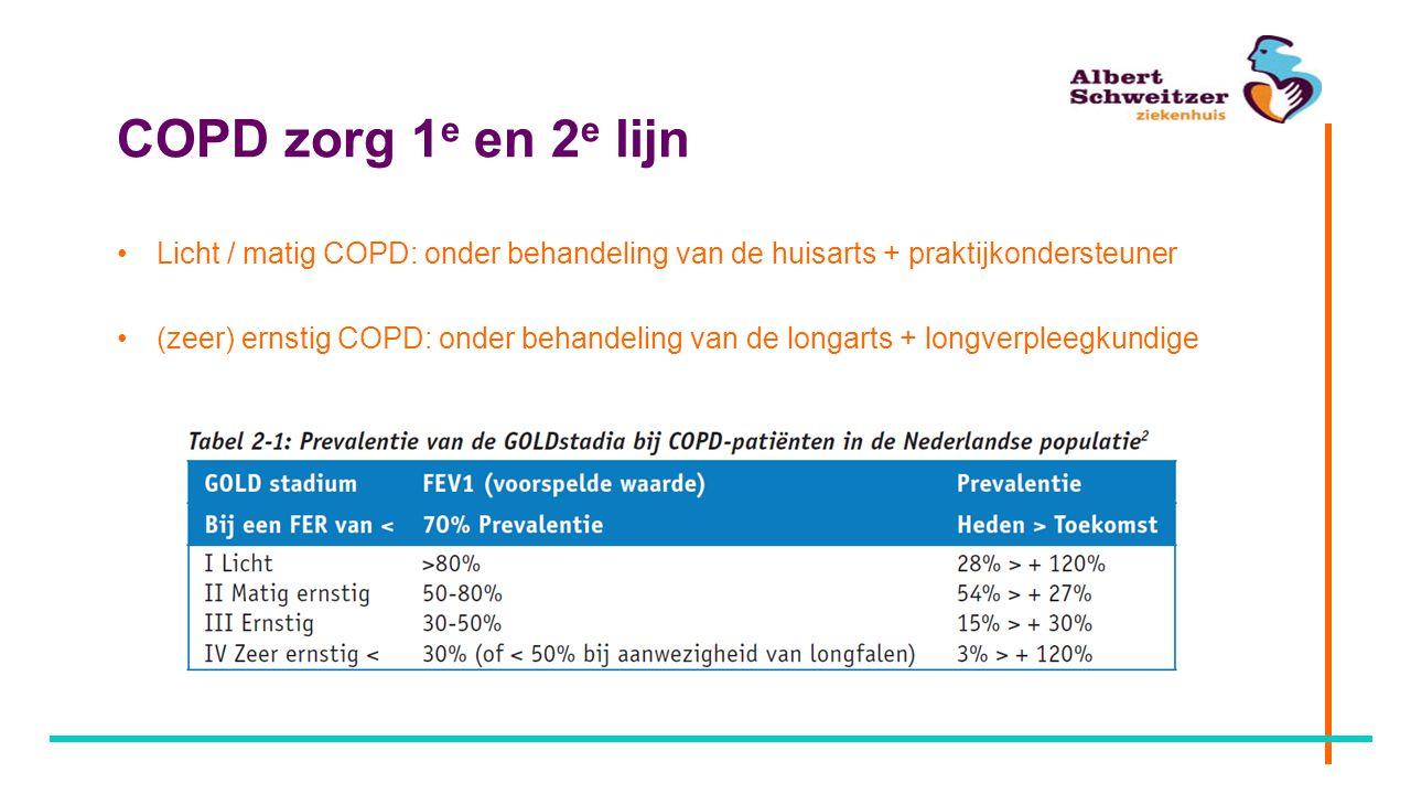 COPD zorg 1 e en 2 e lijn Licht / matig COPD: onder behandeling van de huisarts + praktijkondersteuner (zeer) ernstig COPD: onder behandeling van de l