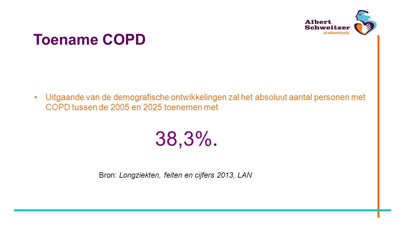 Toename COPD Uitgaande van de demografische ontwikkelingen zal het absoluut aantal personen met COPD tussen de 2005 en 2025 toenemen met 38,3%. Bron: