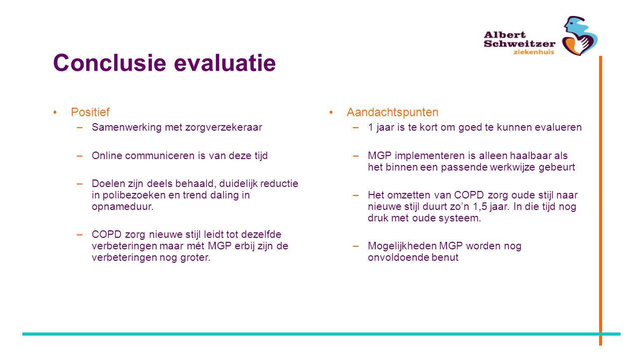 Conclusie evaluatie Positief –Samenwerking met zorgverzekeraar –Online communiceren is van deze tijd –Doelen zijn deels behaald, duidelijk reductie in