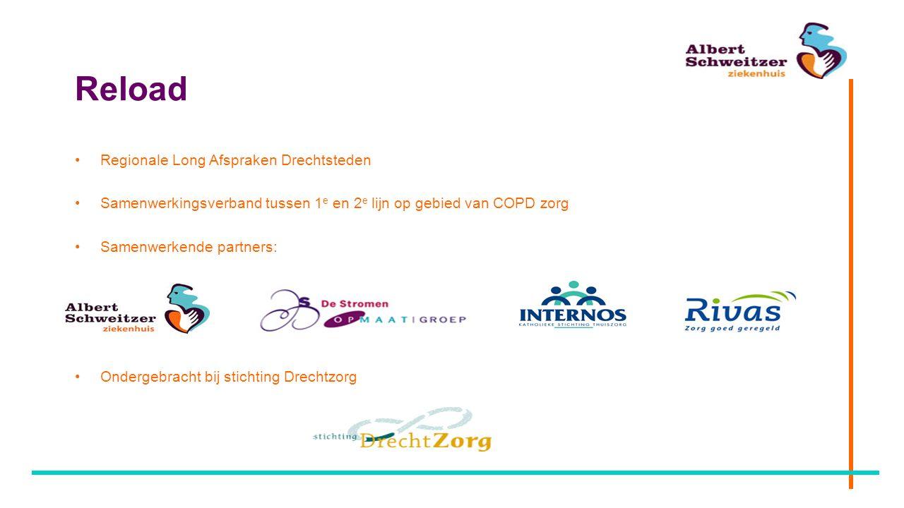 Reload Regionale Long Afspraken Drechtsteden Samenwerkingsverband tussen 1 e en 2 e lijn op gebied van COPD zorg Samenwerkende partners: Ondergebracht