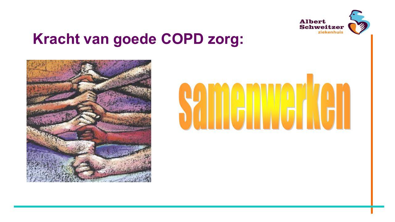 Kracht van goede COPD zorg: