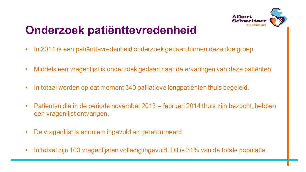Onderzoek patiënttevredenheid In 2014 is een patiënttevredenheid onderzoek gedaan binnen deze doelgroep. Middels een vragenlijst is onderzoek gedaan n