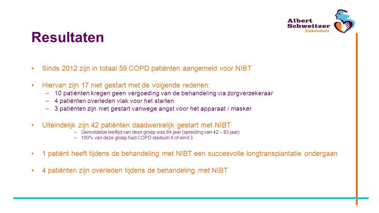 Resultaten Sinds 2012 zijn in totaal 59 COPD patiënten aangemeld voor NIBT Hiervan zijn 17 niet gestart met de volgende redenen: –10 patiënten kregen