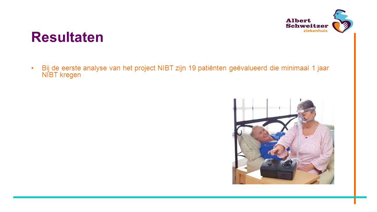 Resultaten Bij de eerste analyse van het project NIBT zijn 19 patiënten geëvalueerd die minimaal 1 jaar NIBT kregen