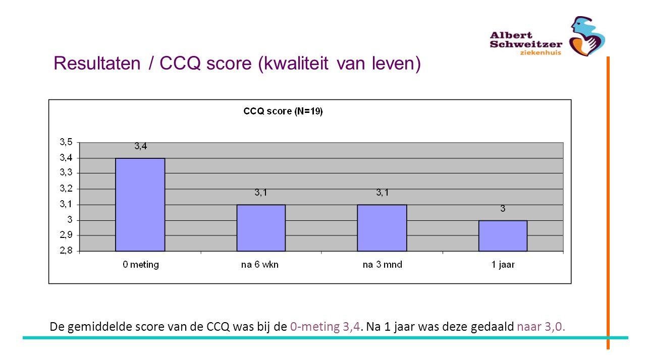 Resultaten / CCQ score (kwaliteit van leven) De gemiddelde score van de CCQ was bij de 0-meting 3,4. Na 1 jaar was deze gedaald naar 3,0.