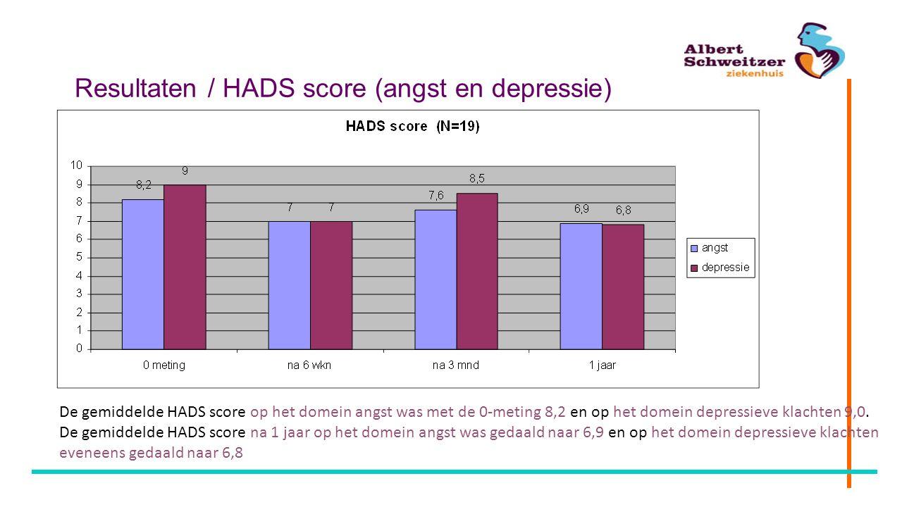 Resultaten / HADS score (angst en depressie) De gemiddelde HADS score op het domein angst was met de 0-meting 8,2 en op het domein depressieve klachte