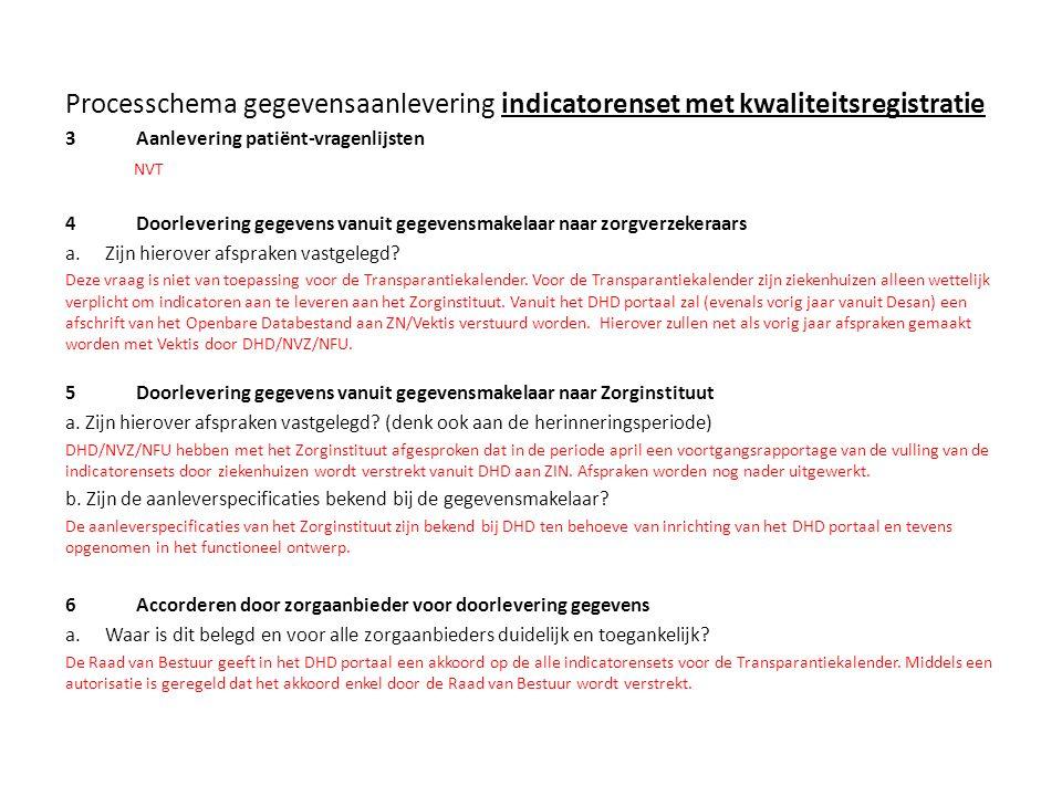 Processchema gegevensaanlevering indicatorenset met kwaliteitsregistratie 3Aanlevering patiënt-vragenlijsten NVT 4Doorlevering gegevens vanuit gegevensmakelaar naar zorgverzekeraars a.Zijn hierover afspraken vastgelegd.
