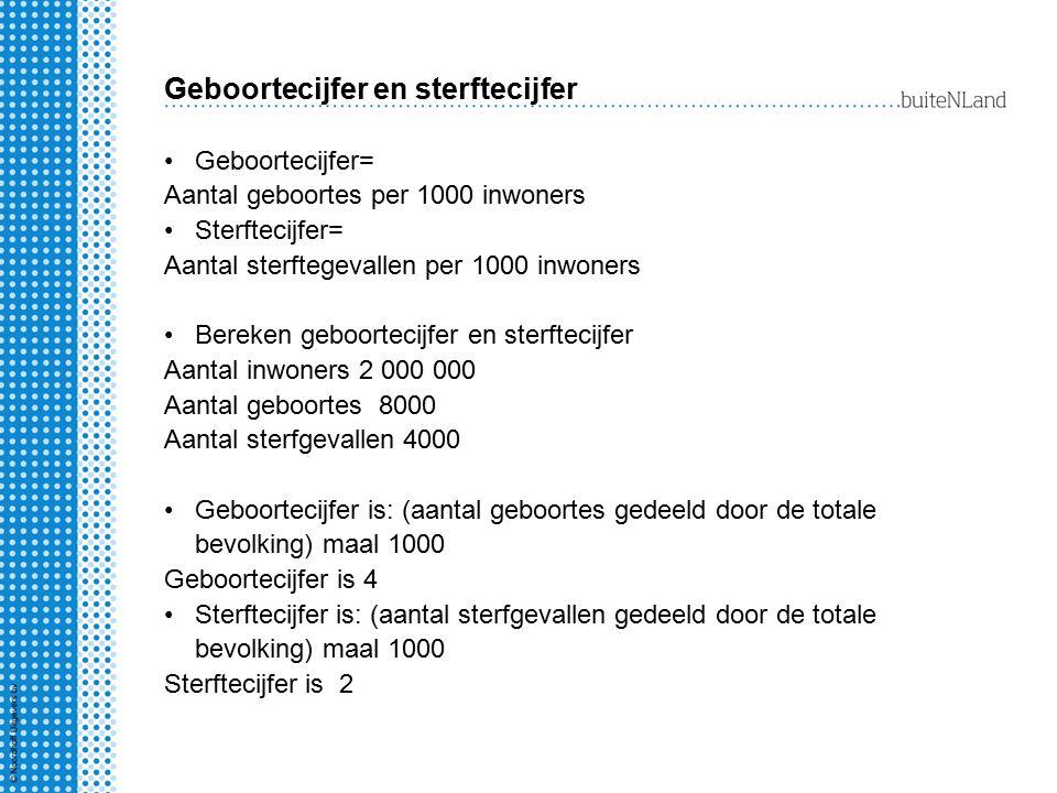 Geboortecijfer en sterftecijfer Geboortecijfer= Aantal geboortes per 1000 inwoners Sterftecijfer= Aantal sterftegevallen per 1000 inwoners Bereken geb