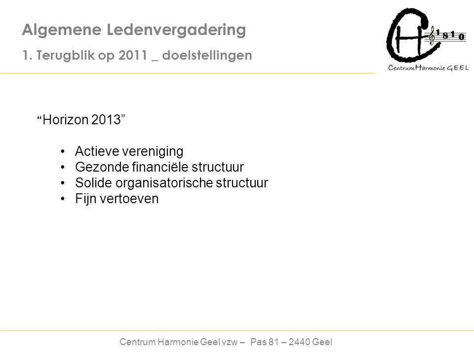 Centrum Harmonie Geel vzw – Pas 81 – 2440 Geel Algemene Ledenvergadering 1.