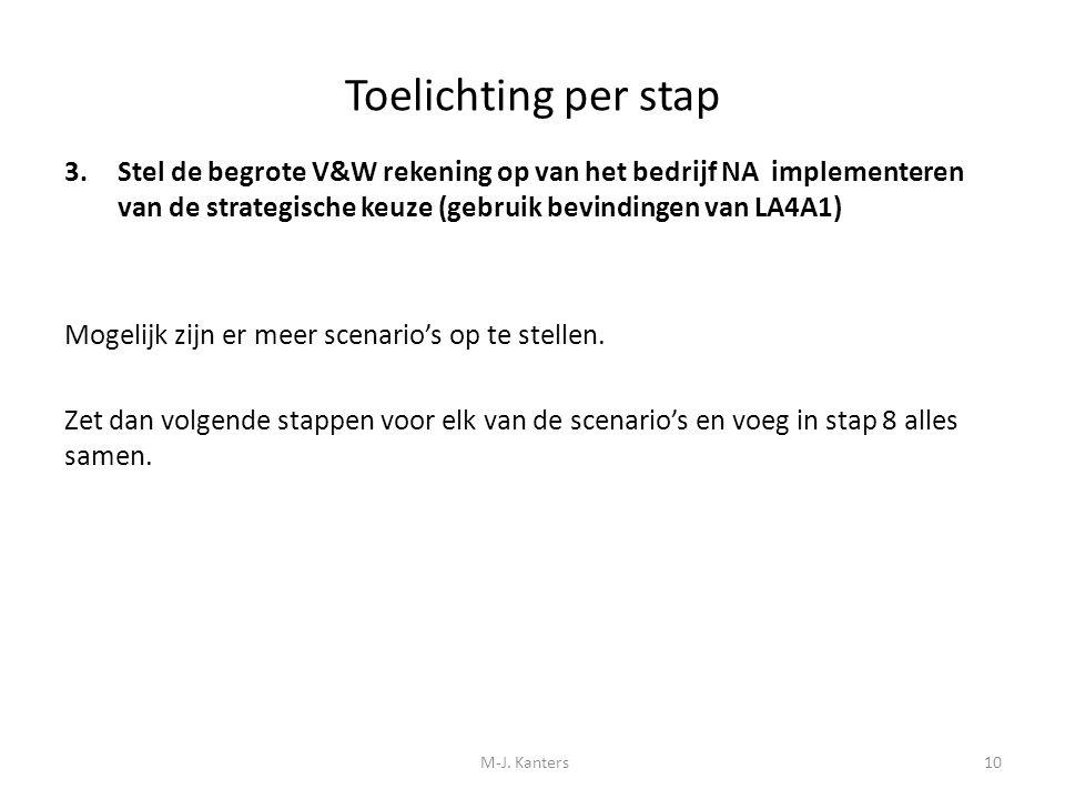Toelichting per stap 3.Stel de begrote V&W rekening op van het bedrijf NA implementeren van de strategische keuze (gebruik bevindingen van LA4A1) Moge