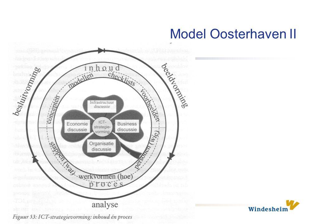 Model Oosterhaven II