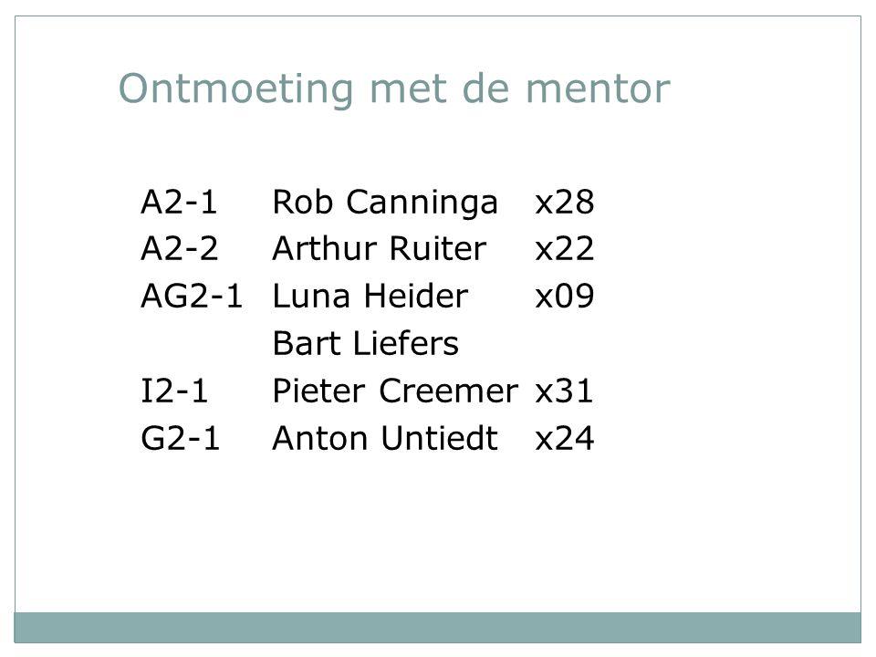 Ontmoeting met de mentor A2-1Rob Canningax28 A2-2Arthur Ruiterx22 AG2-1Luna Heiderx09 Bart Liefers I2-1Pieter Creemerx31 G2-1Anton Untiedtx24