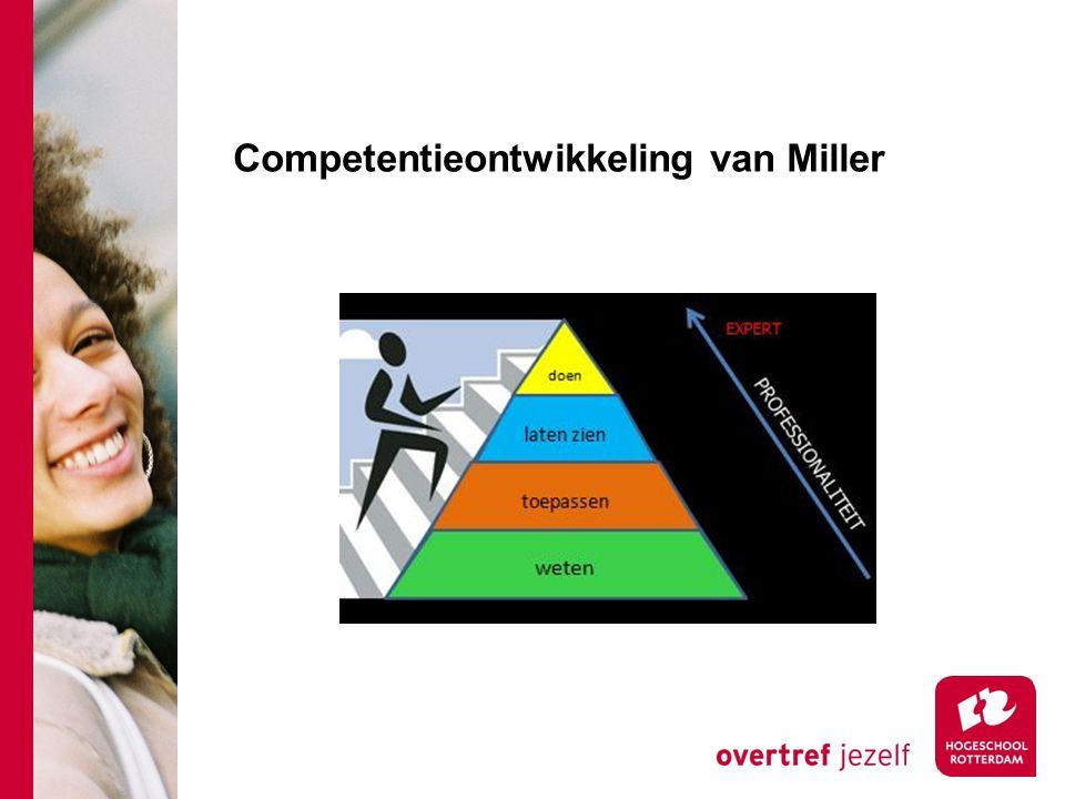 Competentieontwikkeling van Miller