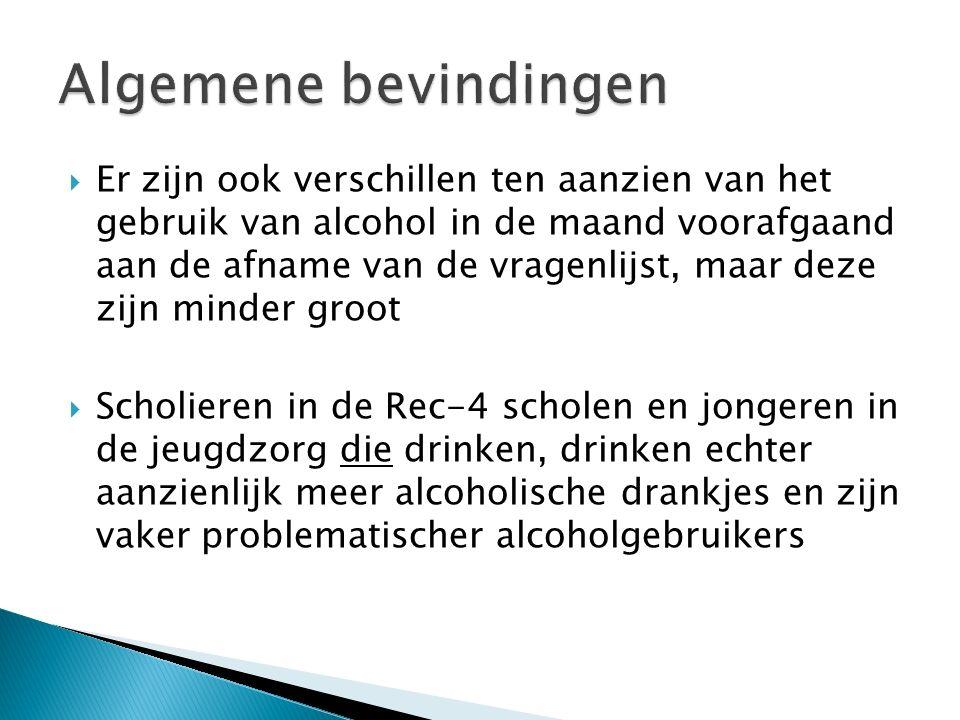  Er zijn ook verschillen ten aanzien van het gebruik van alcohol in de maand voorafgaand aan de afname van de vragenlijst, maar deze zijn minder groo