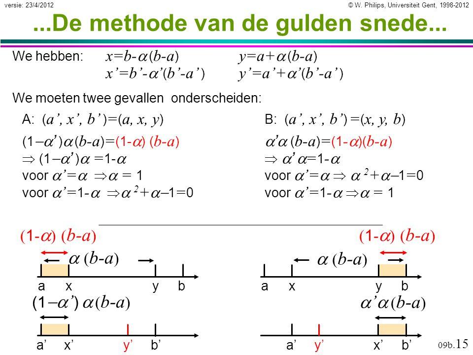 © W. Philips, Universiteit Gent, 1998-2012versie: 23/4/2012 09b. 15...De methode van de gulden snede... We hebben: x=b-   ( b-a ) y=a+   ( b-a ) x