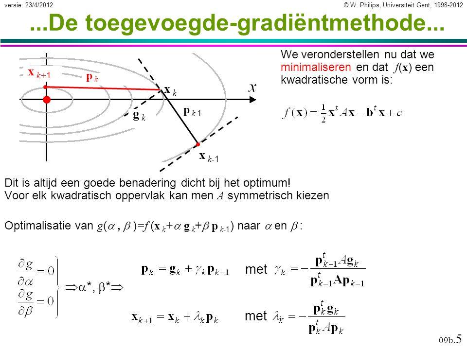 © W. Philips, Universiteit Gent, 1998-2012versie: 23/4/2012 09b. 5...De toegevoegde-gradiëntmethode... Dit is altijd een goede benadering dicht bij he