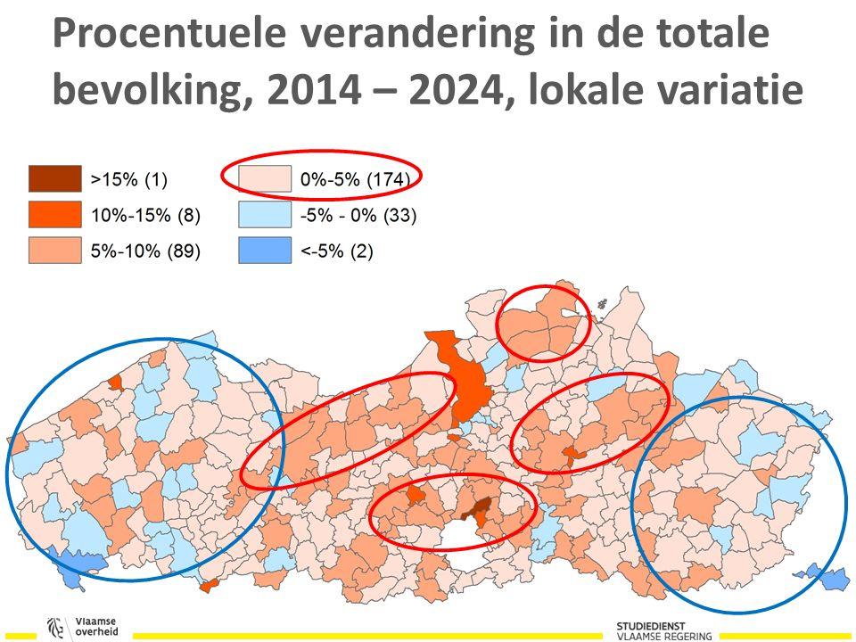 Procentuele verandering in de totale bevolking, 2014 – 2024, lokale variatie