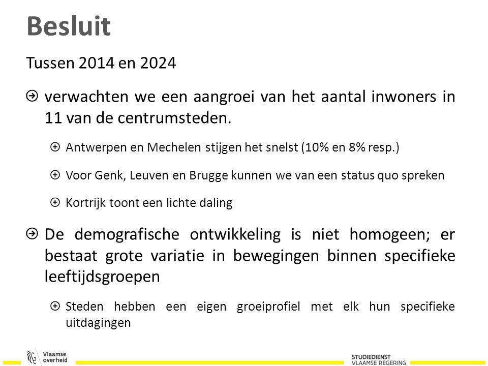 Tussen 2014 en 2024 verwachten we een aangroei van het aantal inwoners in 11 van de centrumsteden.