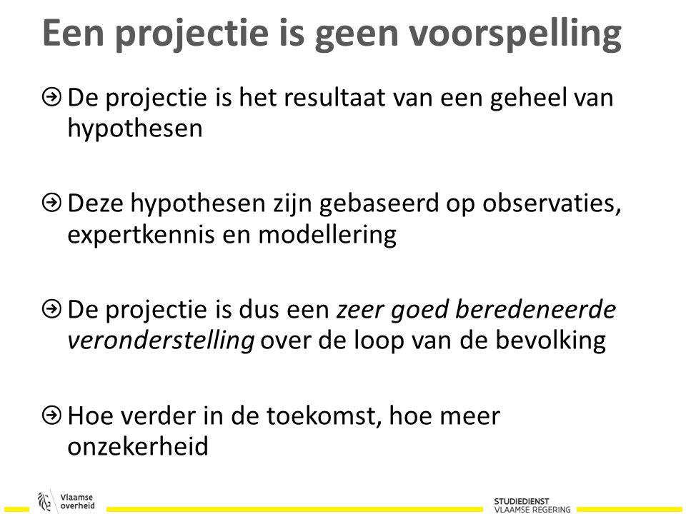 Een projectie is geen voorspelling De projectie is het resultaat van een geheel van hypothesen Deze hypothesen zijn gebaseerd op observaties, expertkennis en modellering De projectie is dus een zeer goed beredeneerde veronderstelling over de loop van de bevolking Hoe verder in de toekomst, hoe meer onzekerheid