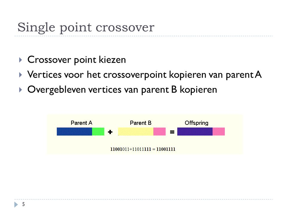 Single point crossover  Crossover point kiezen  Vertices voor het crossoverpoint kopieren van parent A  Overgebleven vertices van parent B kopieren 5