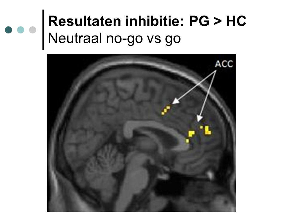 Resultaten inhibitie: PG > HC Neutraal no-go vs go