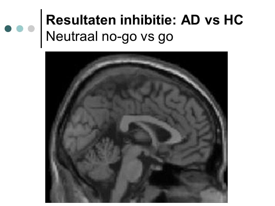 Resultaten inhibitie: AD vs HC Neutraal no-go vs go