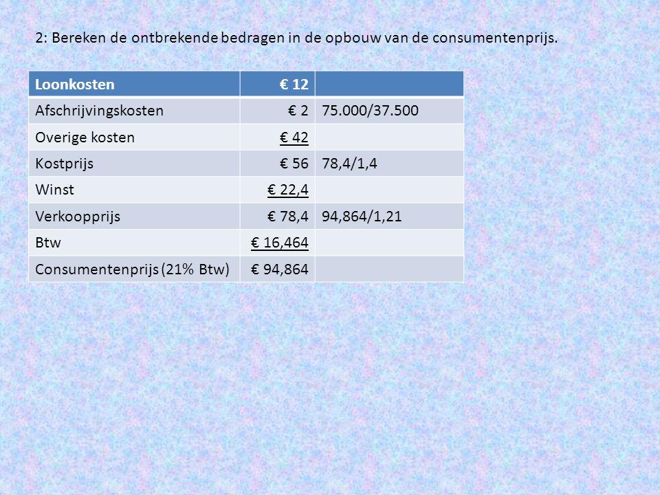 2: Bereken de ontbrekende bedragen in de opbouw van de consumentenprijs. Loonkosten€ 12 Afschrijvingskosten€ 275.000/37.500 Overige kosten€ 42 Kostpri