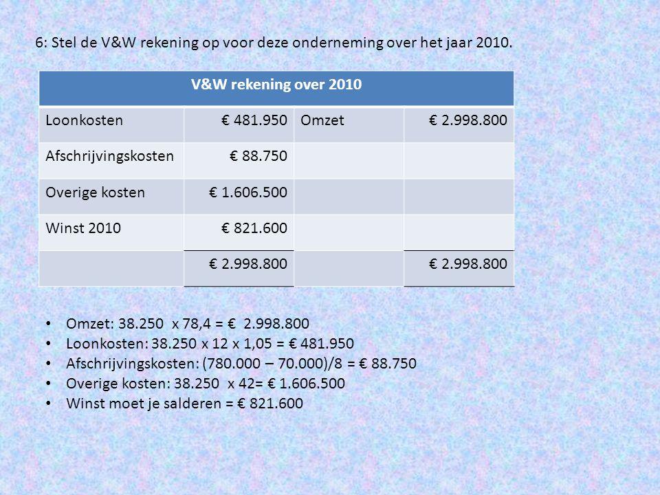 6: Stel de V&W rekening op voor deze onderneming over het jaar 2010. V&W rekening over 2010 Loonkosten€ 481.950Omzet€ 2.998.800 Afschrijvingskosten€ 8