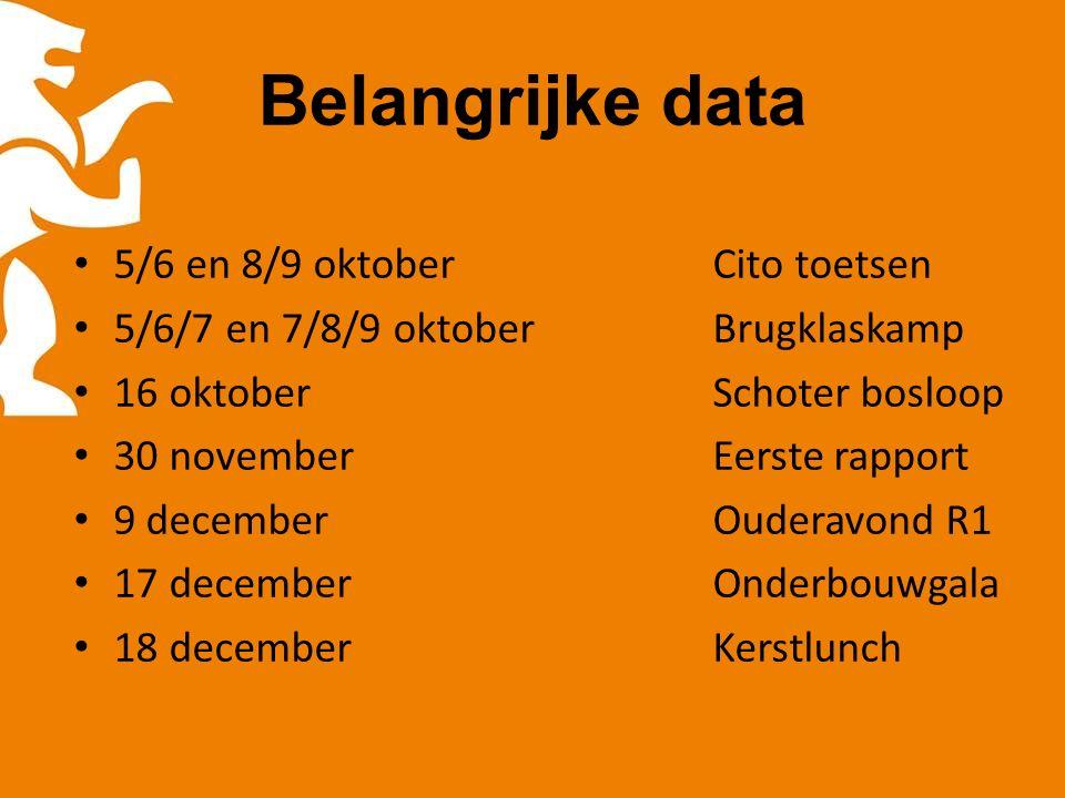 Belangrijke data 5/6 en 8/9 oktoberCito toetsen 5/6/7 en 7/8/9 oktoberBrugklaskamp 16 oktoberSchoter bosloop 30 novemberEerste rapport 9 decemberOuder