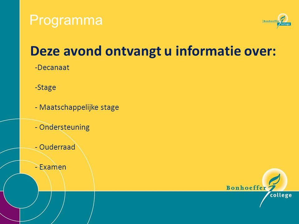 Programma Deze avond ontvangt u informatie over: -Decanaat -Stage - Maatschappelijke stage - Ondersteuning - Ouderraad - Examen