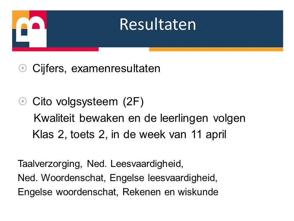 Resultaten  Cijfers, examenresultaten  Cito volgsysteem (2F) Kwaliteit bewaken en de leerlingen volgen Klas 2, toets 2, in de week van 11 april Taal