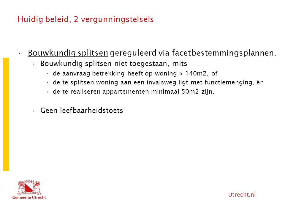 Utrecht.nl Huidig beleid, 2 vergunningstelsels Bouwkundig splitsen gereguleerd via facetbestemmingsplannen. Bouwkundig splitsen niet toegestaan, mits
