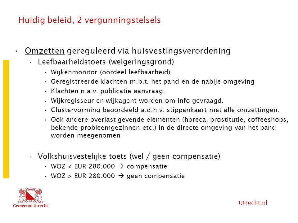 Utrecht.nl Huidig beleid, 2 vergunningstelsels Omzetten gereguleerd via huisvestingsverordening Leefbaarheidstoets (weigeringsgrond) Wijkenmonitor (oo