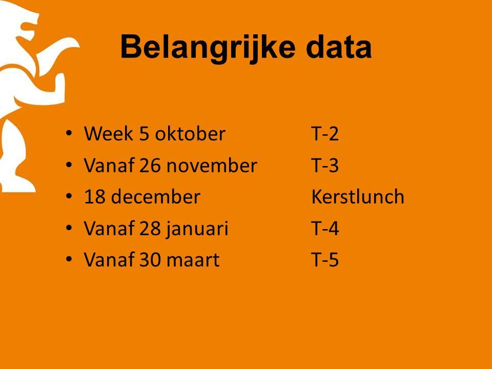 Belangrijke data Week 5 oktoberT-2 Vanaf 26 novemberT-3 18 decemberKerstlunch Vanaf 28 januariT-4 Vanaf 30 maartT-5