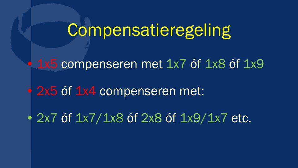 Compensatieregeling 1x5 compenseren met 1x7 óf 1x8 óf 1x9 2x5 óf 1x4 compenseren met: 2x7 óf 1x7/1x8 óf 2x8 óf 1x9/1x7 etc.