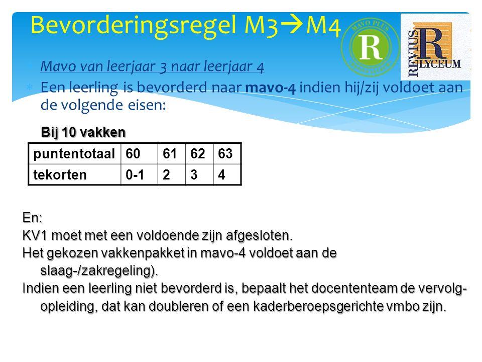 Bevorderingsregel M3  M4  Mavo van leerjaar 3 naar leerjaar 4  Een leerling is bevorderd naar mavo-4 indien hij/zij voldoet aan de volgende eisen: puntentotaal60616263 tekorten0-1234 Bij 10 vakken En: KV1 moet met een voldoende zijn afgesloten.