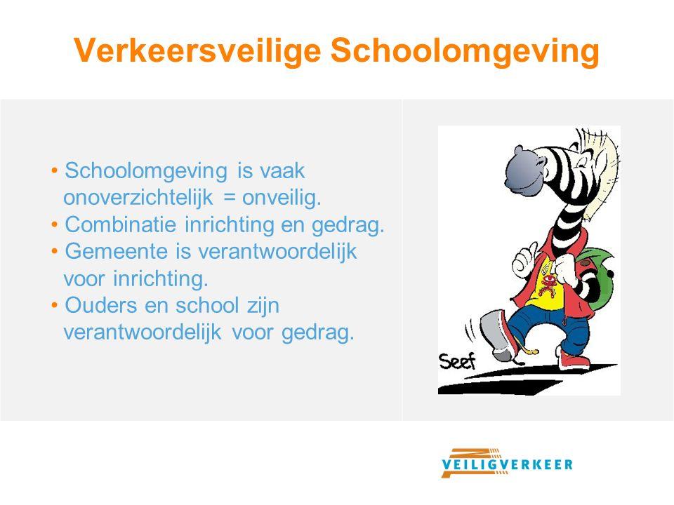 Verkeersveilige Schoolomgeving Schoolomgeving is vaak onoverzichtelijk = onveilig. Combinatie inrichting en gedrag. Gemeente is verantwoordelijk voor